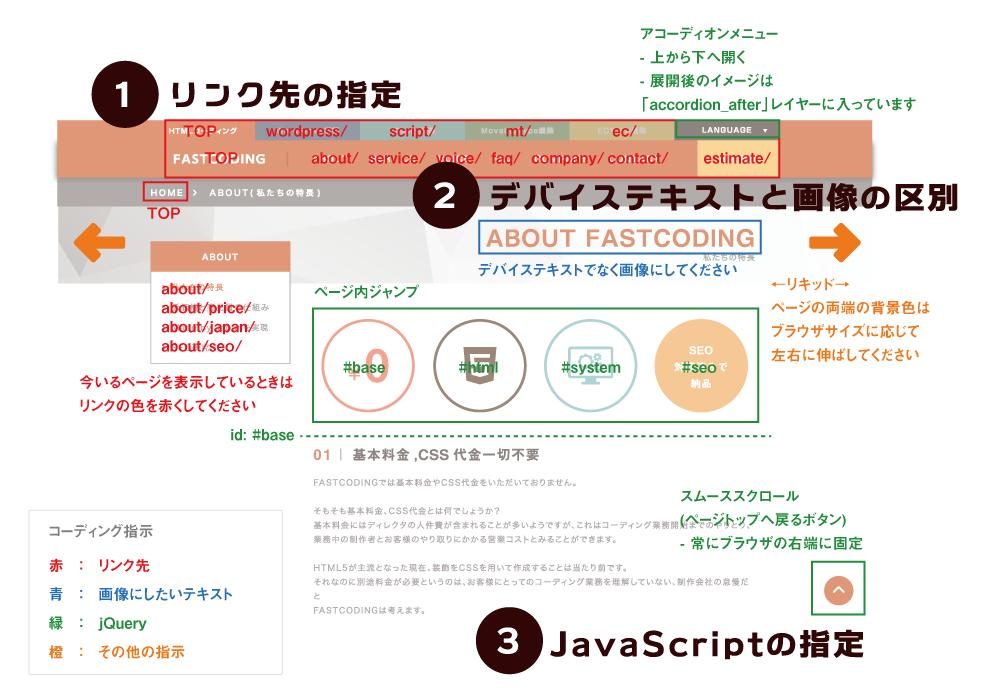 リンク先の指定、デバイステキスト(プレーンテキスト)と画像の区別、JavaScript・jQueryの指定