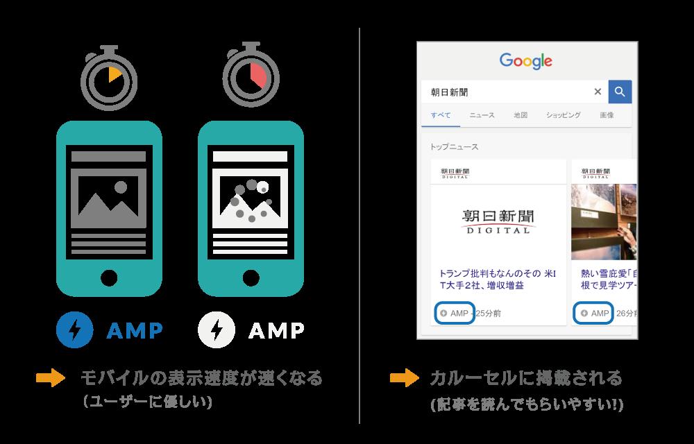 AMPを利用するメリット