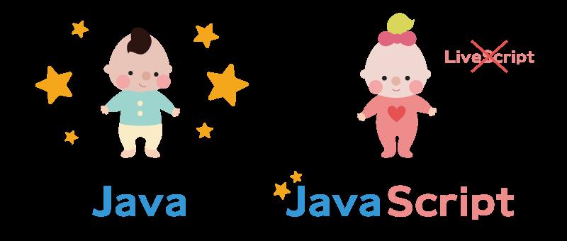 JavaとJavaScriptはなんで名前が似てるの?
