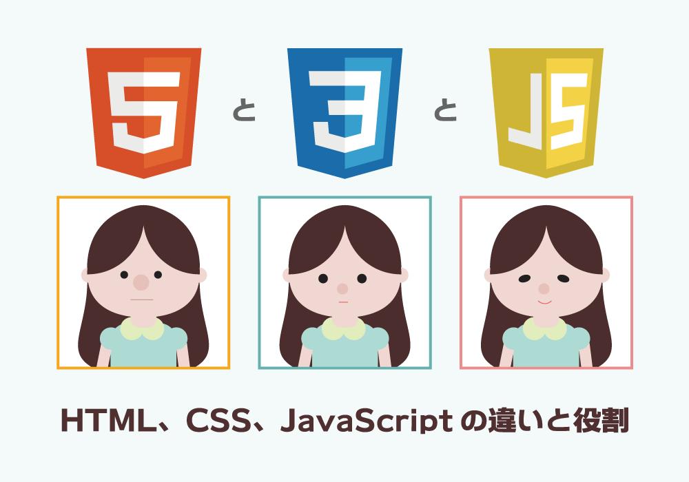 【初心者向け】HTML、CSS、JavaScriptの違いと役割について
