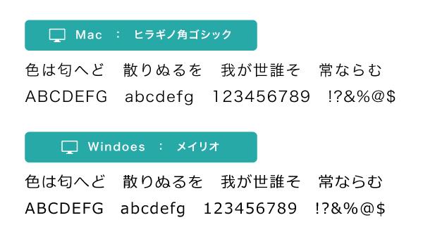 使っているパソコンのOSやスマートフォンの端末によって 見えている文字の書体(フォント)が違う