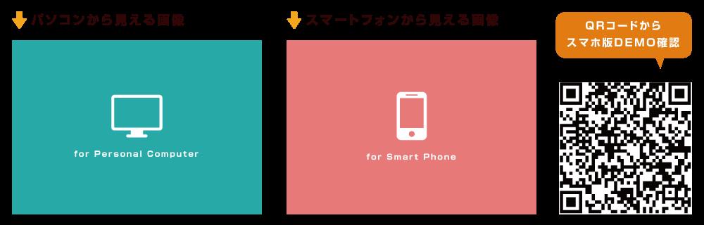 PCだと水色の画像が見えていて、スマートフォンだとピンクの画像が見えていますか?