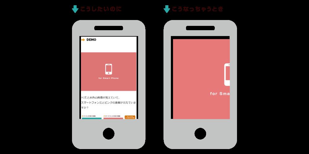 スマートフォン用の画像が、画面から飛び出てしまって上手く調節できないとき