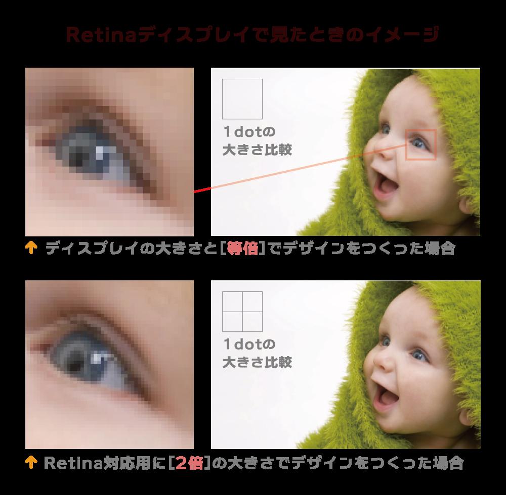 Retinaディスプレイで見た場合