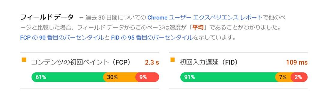 FCP & FID